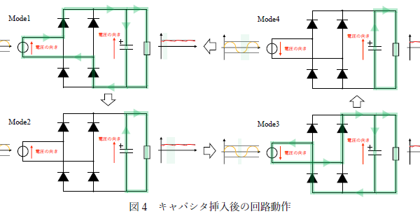 図4キャパシタ挿入後の回路動作