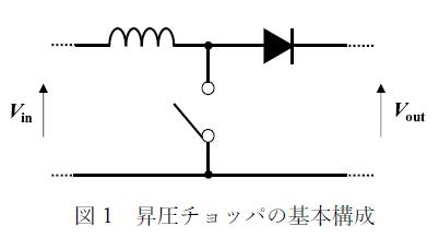 図1 昇圧チョッパの基本構