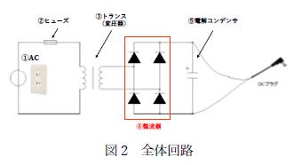 図2 全体回路