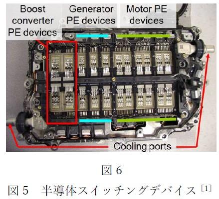 図 5 半導体スイッチング デバイス