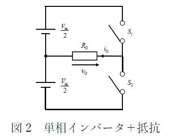 図2 単相インバータ+抵抗