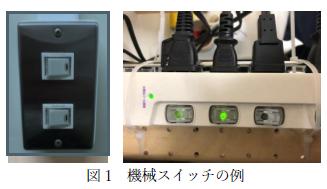 図1 機械スイッチの例