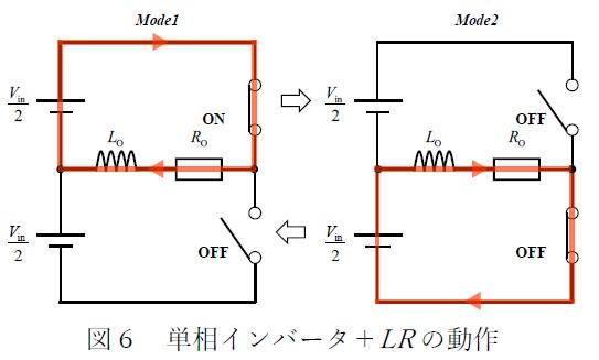 図6 単相インバータ+LR の動作