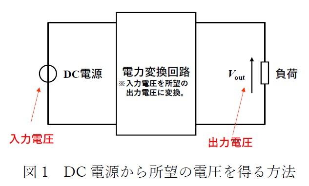 図1 DC電源から所望の電圧を得る方法