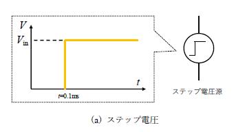 図4(a)ステップ電圧