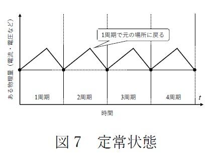 図7 定常状態