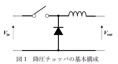 図1 降圧チョッパの基本構成