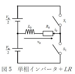 図5 単相インバータ+LR
