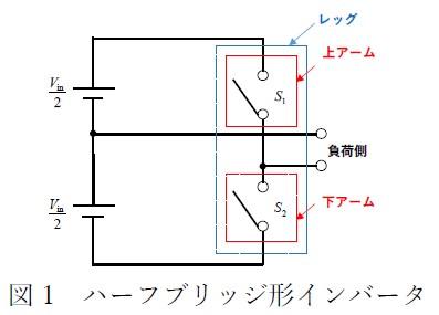 図1 ハーフブリッジ形インバータ