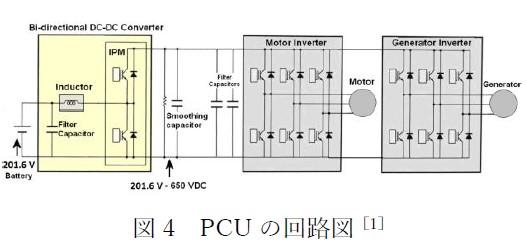 図 4 PCU の回路図