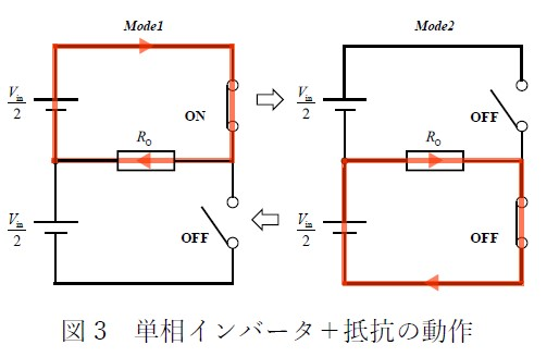 図3 単相インバータ+抵抗の動作
