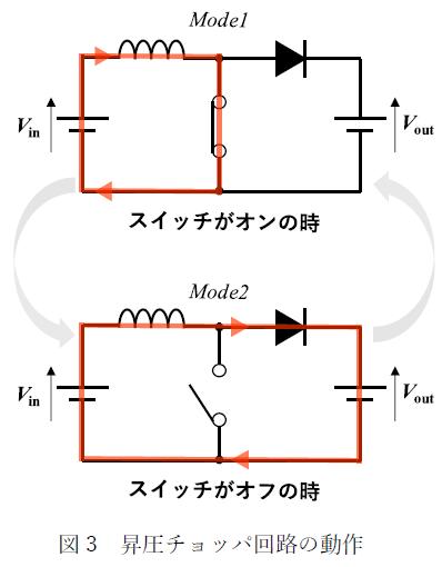 図3 昇圧チョッパ回路の動作