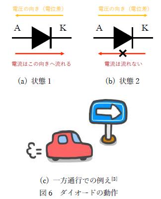 図6 ダイオードの動作