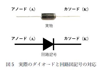 図5 実際の」ダイオードと回路図記号の対応