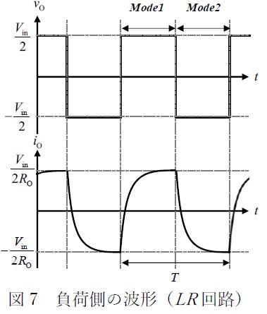 図7 負荷側の波形(LR 回路)