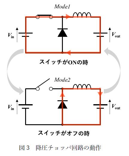 図3 降圧チョッパ回路の動作