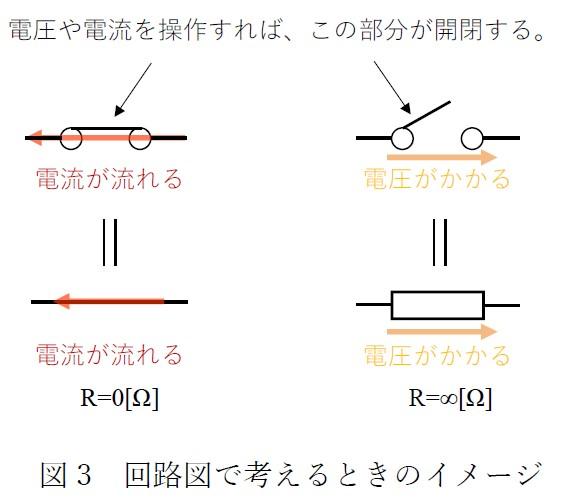 図3 回路図で考えるときのイメージ