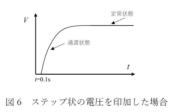 図6 ステップ状の電圧を印加した場合