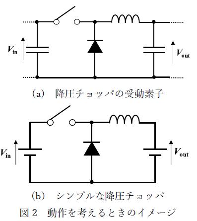 図2 動作を考えるときのイメージ