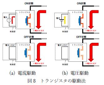 図8 トランジスタの駆動法