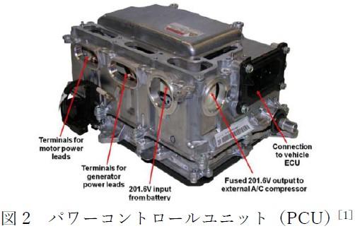 図 2 パワーコントロール ユニット(PCU)
